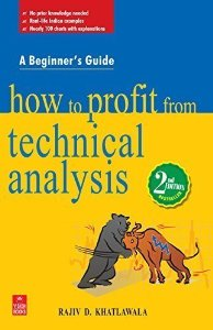 How to Profit from Technical Analysis - A Beginners Guide