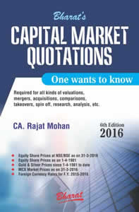 Capital Market Quotations - One Wants to Know