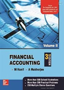 financial accounting ii Financial accounting exam ii, chapters 5 and 6 weiner company's net credit sales were $500,000 during 2010 on december 21, the accounts receivable ending balance is $80,000.