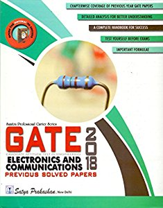 GATE - Electronics & Communication Engineering Previous Solved Papers